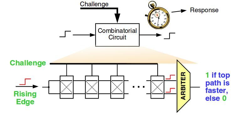Введение в мир поддельных микросхем: методы обнаружения контрафакта - 21