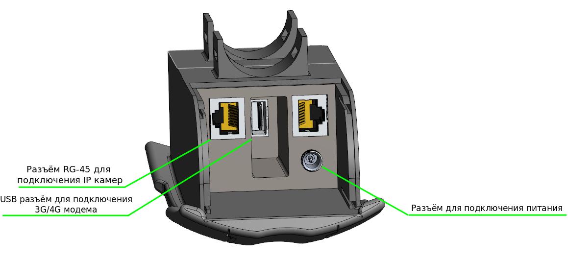 Как мы сделали малогабаритный облачный видеорегистратор из обычной IP камеры - 42