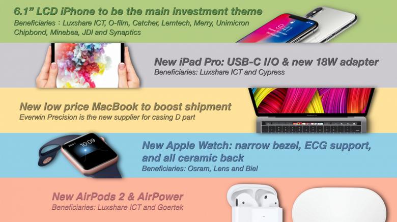Новые iPad Pro перейдут с Lightning на USB Type-C - 1
