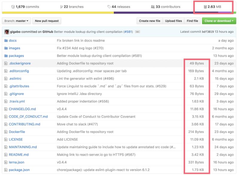 Браузерные расширения для GitHub, которые увеличат продуктивность вашей работы - 8