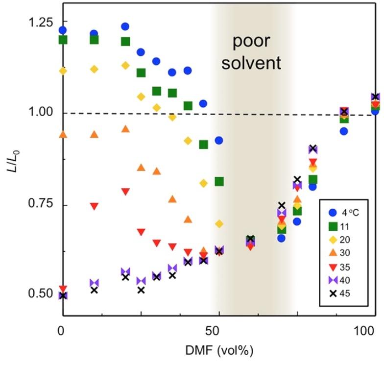 Кто сказал, что Флаббер не настоящий: создание гомогенного термореактивного полимерного геля - 6