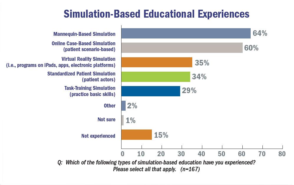 Многопользовательский VR: как реализовать? - 2