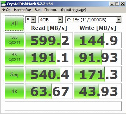 ZFS и скорость доступа к диску в гипервизорах - 21