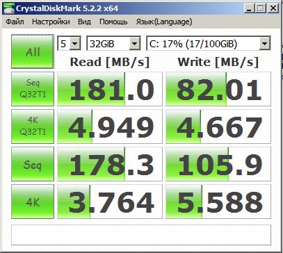 ZFS и скорость доступа к диску в гипервизорах - 26