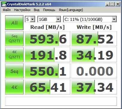 ZFS и скорость доступа к диску в гипервизорах - 27