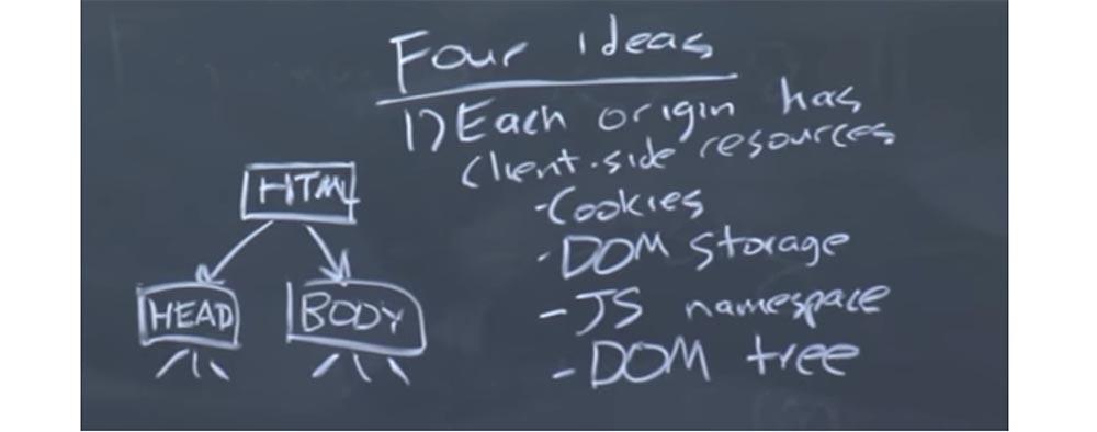 Курс MIT «Безопасность компьютерных систем». Лекция 8: «Модель сетевой безопасности», часть 1 - 13