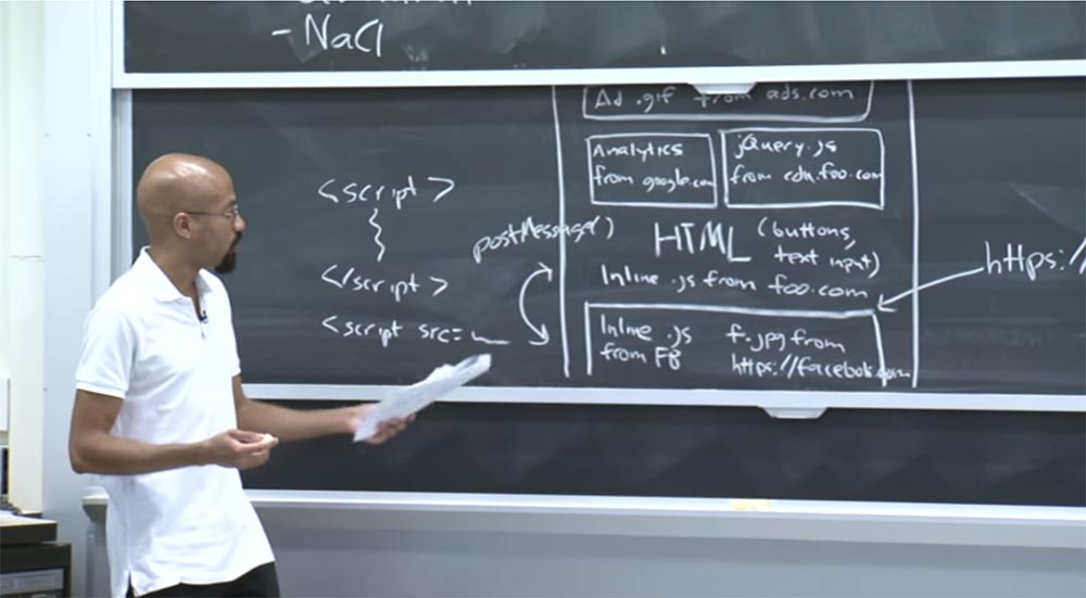 Курс MIT «Безопасность компьютерных систем». Лекция 8: «Модель сетевой безопасности», часть 1 - 15