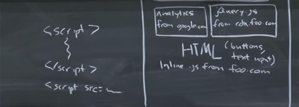 Курс MIT «Безопасность компьютерных систем». Лекция 8: «Модель сетевой безопасности», часть 1 - 9