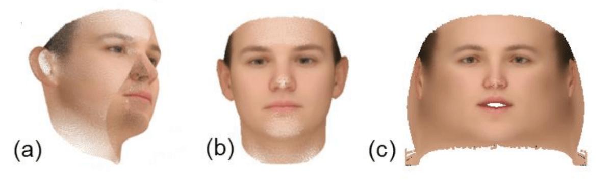 Три различных представления альбедо