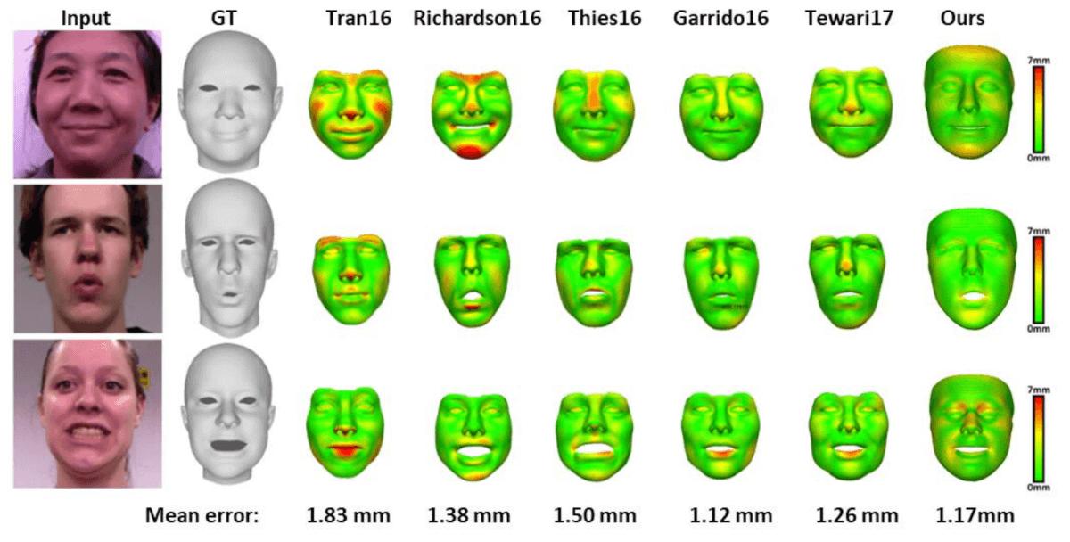 Количественное сравнение результатов 3D реконструкции