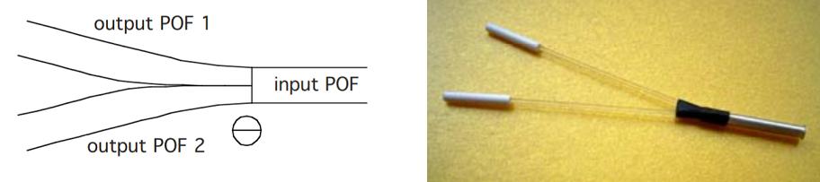 Оптический приемопередатчик FTDI-POF - 5