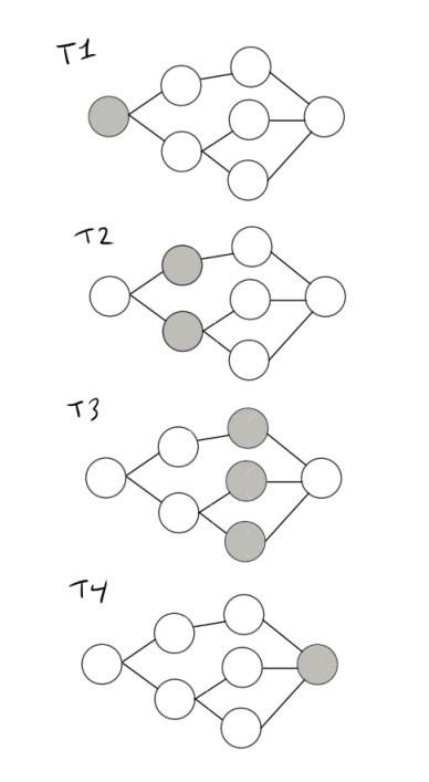 Создаём простую нейросеть - 9