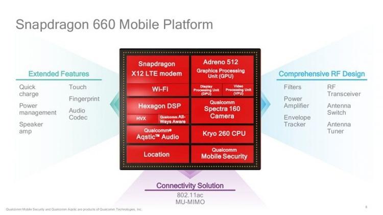 Регулятор раскрыл информацию о смартфоне LG на платформе Snapdragon 660