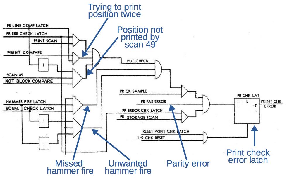 Ремонт принтера от мейнфрейма IBM 1401 эпохи 60-х - 6