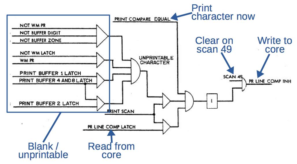 Ремонт принтера от мейнфрейма IBM 1401 эпохи 60-х - 9