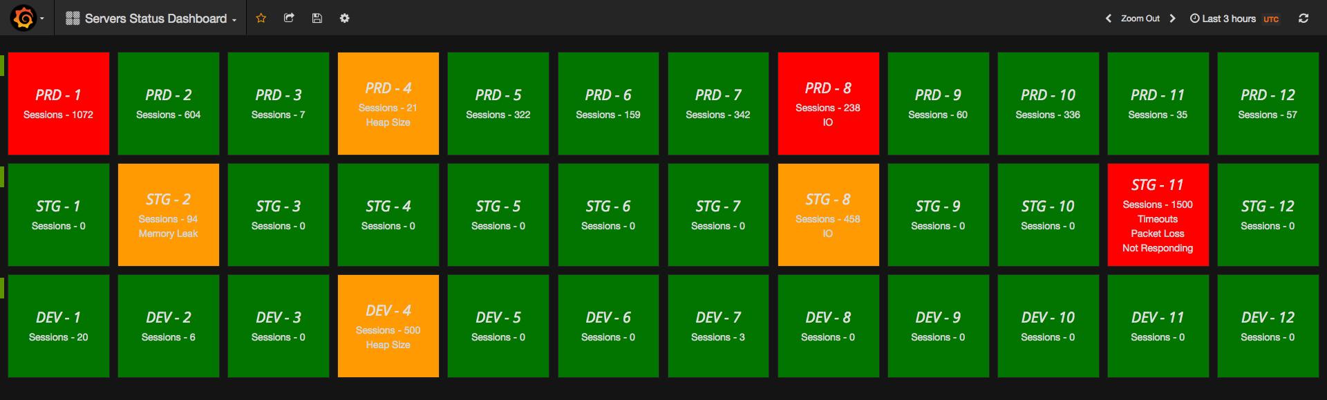 Представляем новый плагин для Grafana — Statusmap panel - 2