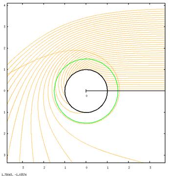 Как нарисовать чёрную дыру. Геодезическая трассировка лучей в искривлённом пространстве-времени - 3