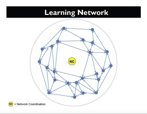 Рассекая сложное: дорожная карта эффективного сотрудничества - 3