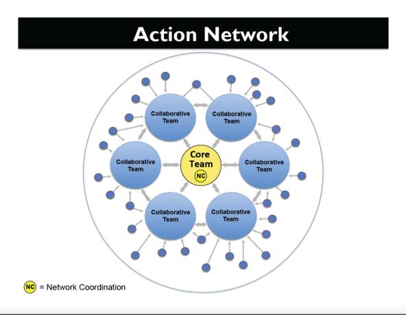Рассекая сложное: дорожная карта эффективного сотрудничества - 4