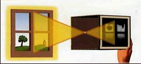 Компьютерное зрение и философия - 2