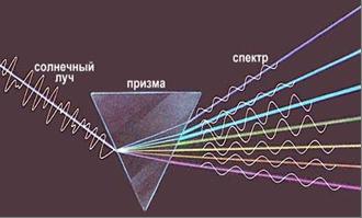 Компьютерное зрение и философия - 9