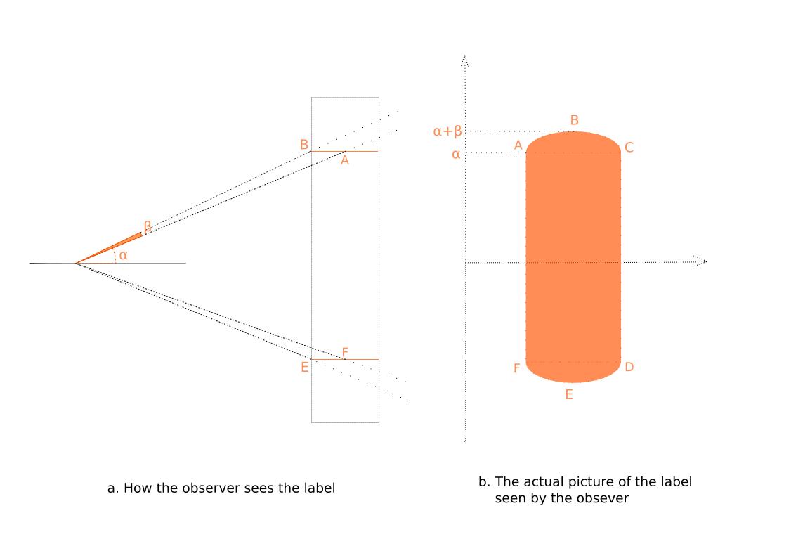 Губозакаточная машинка для этикеток — разворачиваем цилиндрическое искажение программно - 2