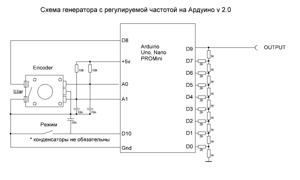 Одноступенчатый редуктор с приводом от Шагового Двигателя - 6