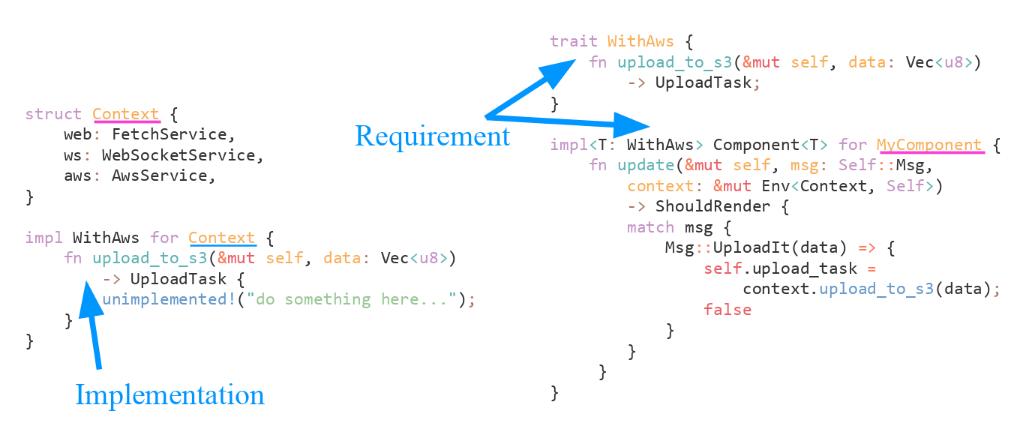 Yew — Rust&WebAssembly-фреймворк для фронтенда - 8