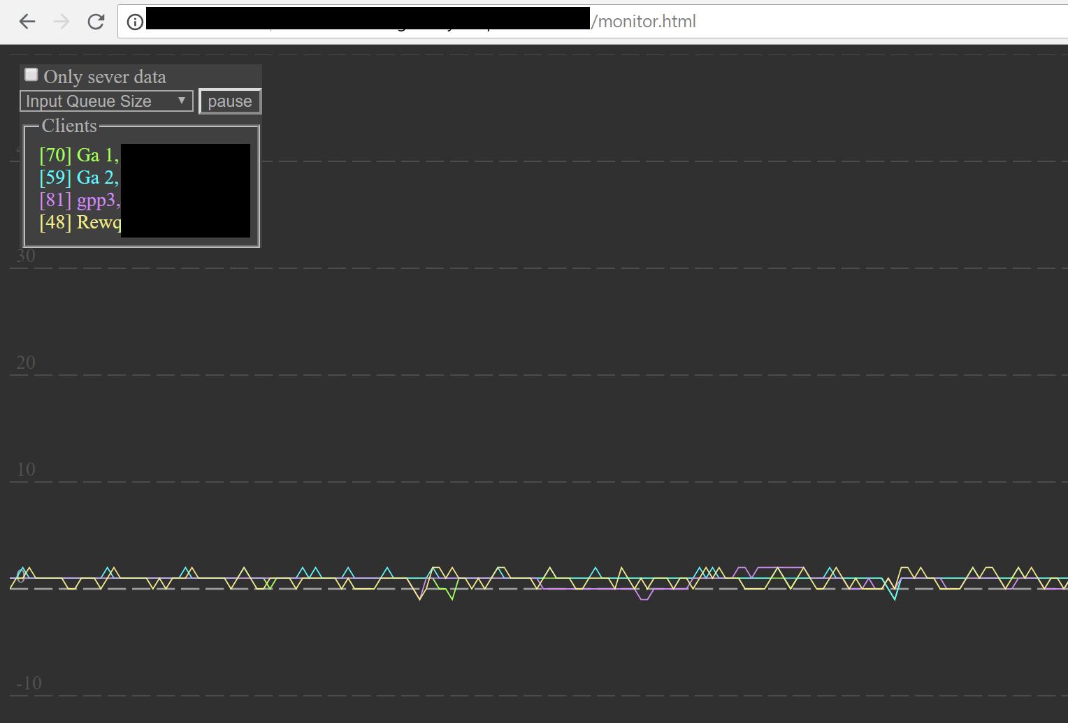 Как мы отлаживаем в браузере самописный ECS на игровом сервере - 7