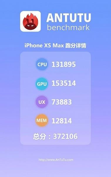 Смартфон Apple iPhone XS Max установил рекорд в тесте AnTuTu