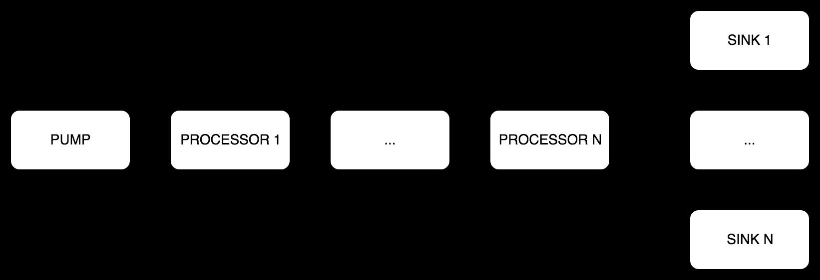 pipe_diagram