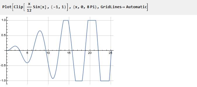 Вывод функции кривой для плавного ограничения параметров, сигналов и не только в Wolfram Mathematica - 1