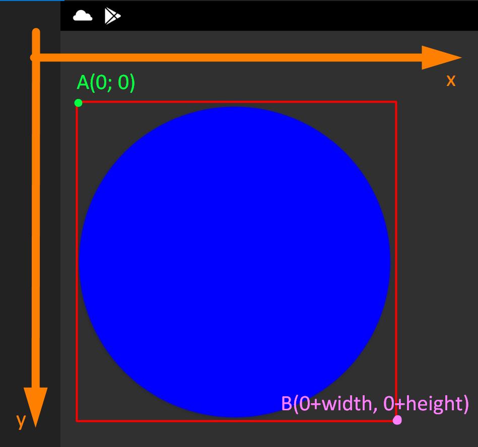 Машинка на Arduino, управляемая Android-устройством по Bluetooth, — код приложения и мк (часть 2) - 2