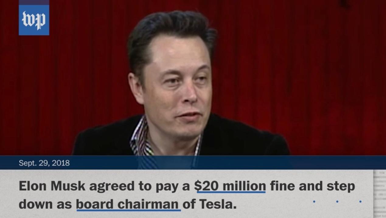 Илон Маск и Tesla улаживают судебные споры с Комиссией по ценным бумагам и биржам США - 1