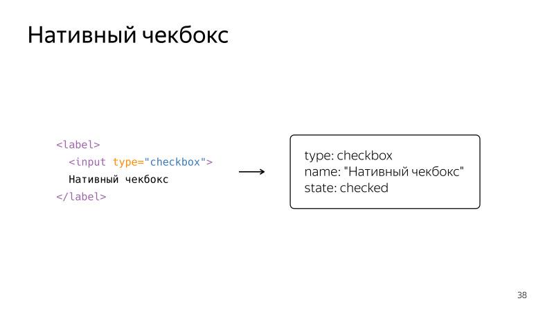 Доступность интерфейсов. Лекция Яндекса - 18