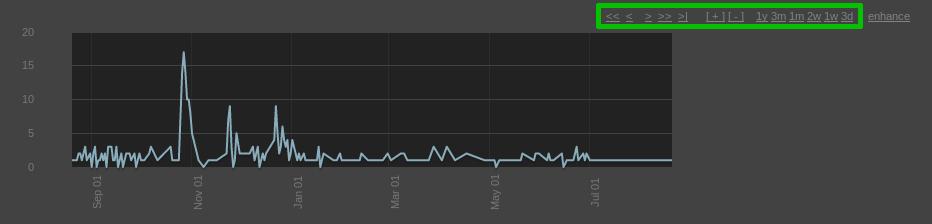 Как я взломал Steam. Дважды - 2