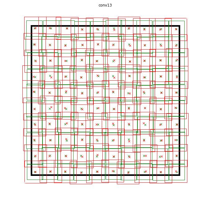 Обнаружение лиц на видео: Raspberry Pi и Neural Compute Stick - 21