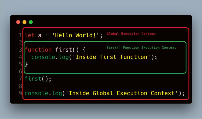 Замыкания в JavaScript для начинающих - 2