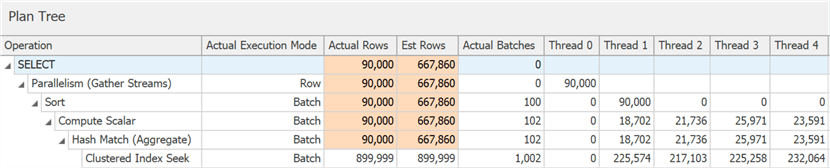 Что нового в первой CTP редакции SQL Server 2019 - 2