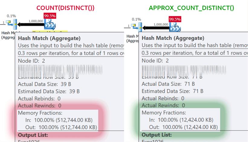Что нового в первой CTP редакции SQL Server 2019 - 6