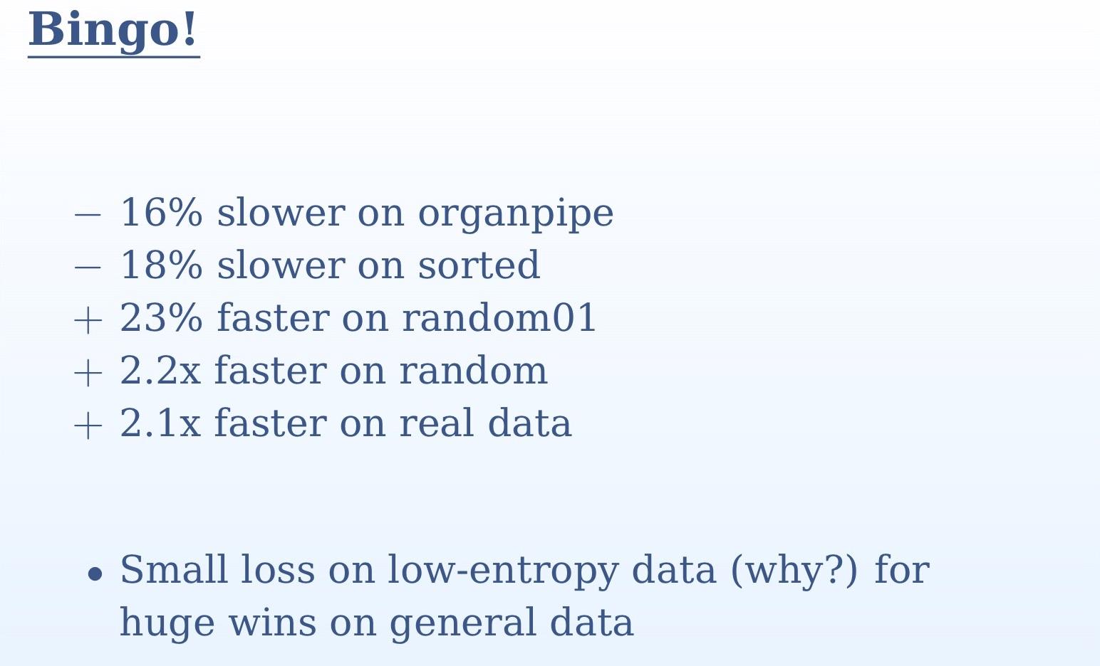Fastware - 3
