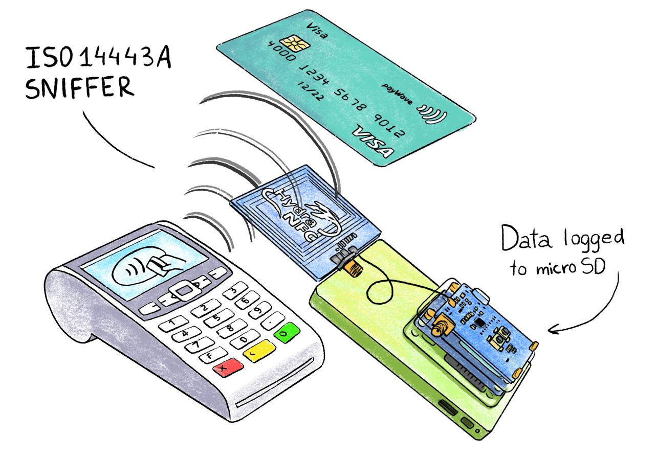 Как украсть деньги с бесконтактной карты и Apple Pay - 11