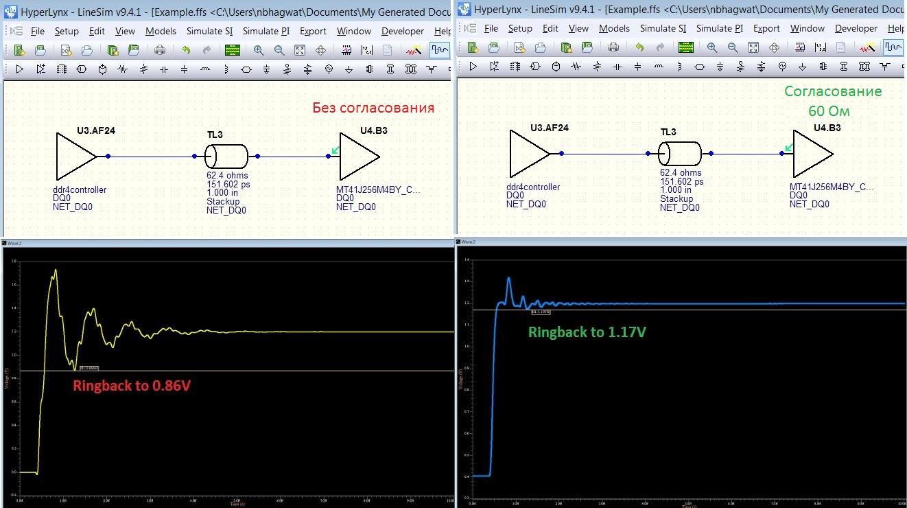 DDR SDRAM – особенности проектирования и обеспечения целостности сигнала - 2