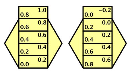Карты из шестиугольников в Unity: неровности, реки и дороги - 110