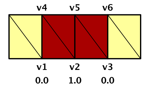 Карты из шестиугольников в Unity: неровности, реки и дороги - 133