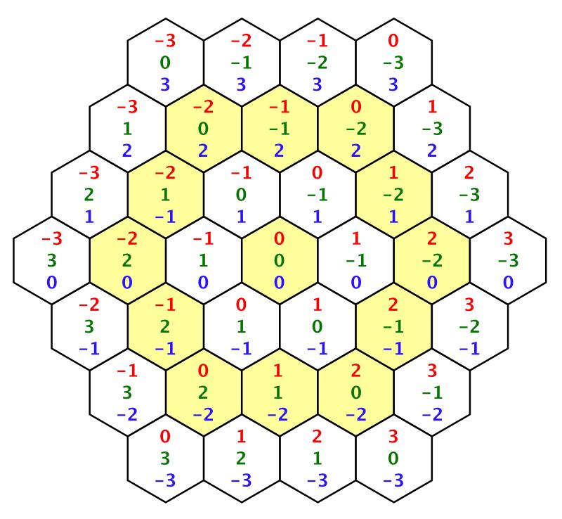 Карты из шестиугольников в Unity: неровности, реки и дороги - 63