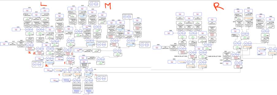 Как соединить Java, Js и графы с искусством, или история о том, как создавался интерактивный театр - 11