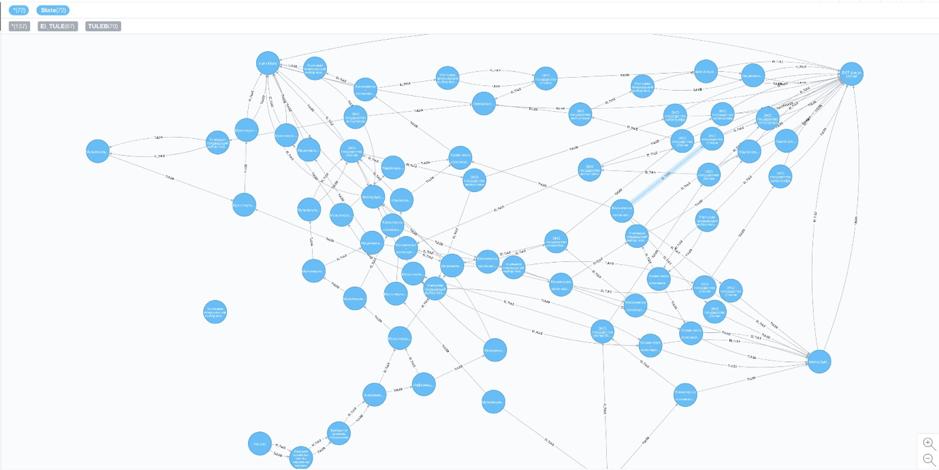 Как соединить Java, Js и графы с искусством, или история о том, как создавался интерактивный театр - 15