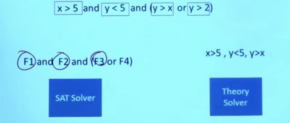 Курс MIT «Безопасность компьютерных систем». Лекция 10: «Символьное выполнение», часть 2 - 11