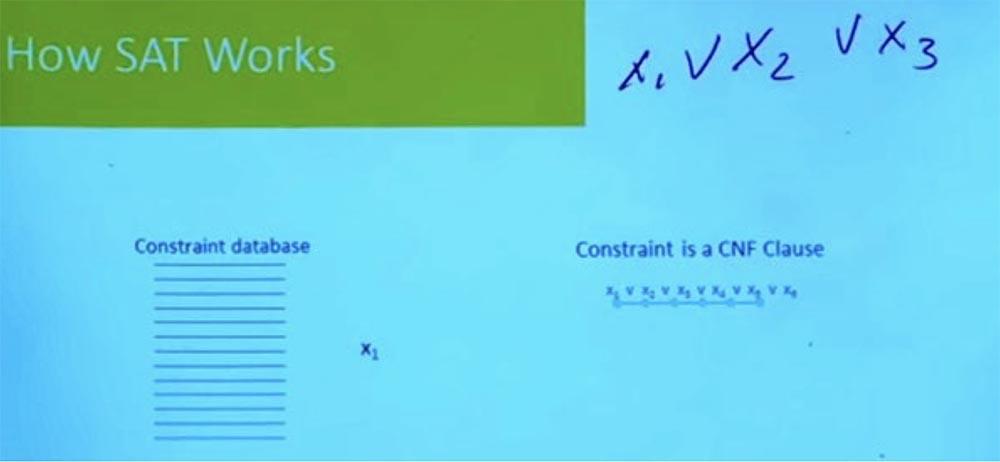 Курс MIT «Безопасность компьютерных систем». Лекция 10: «Символьное выполнение», часть 2 - 6